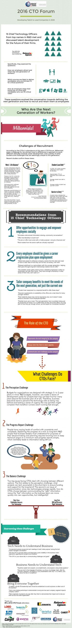 infographic from CTO forum 2016